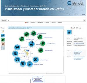 Pantalla ejemplo visualizador buscador guía ESVI-AL